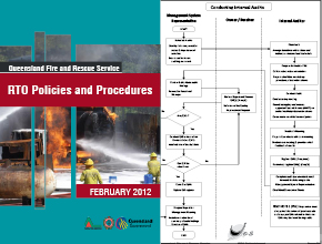 Queensland Fire and Rescue Service Policy Manual